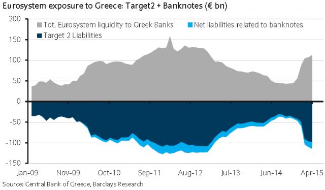 banca-grecia-target-2