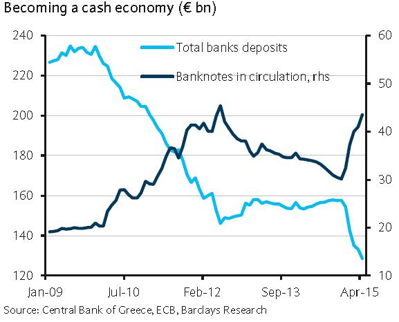 cash-economy-greece