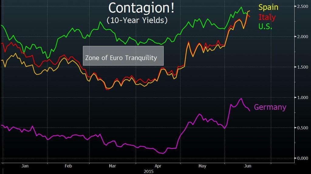 effetto-contagio-eurozona-crisi-grecia
