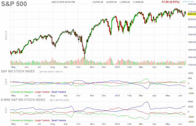 future-chart-spx-spoore
