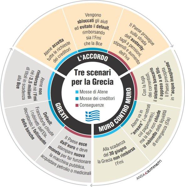scenari-grecia