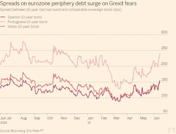 spread-eurozona