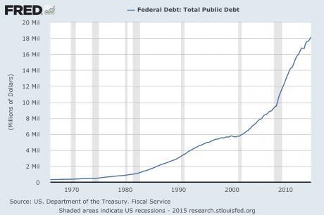4-Presentation-National-Debt-2015