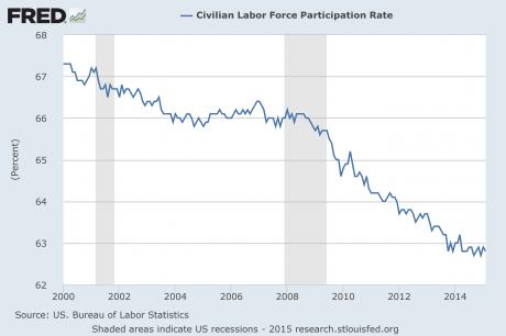8-Presentation-Labor-Force-Participation-Rate