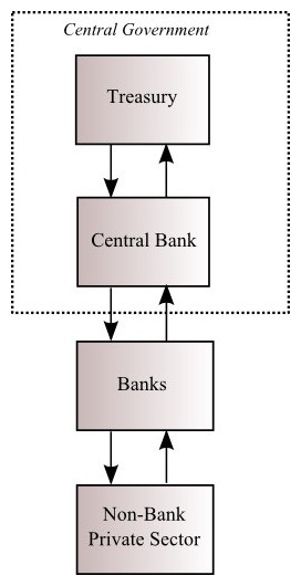 central_bank_flows