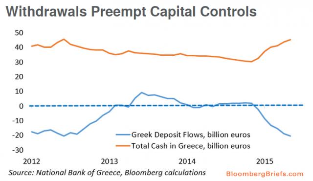controllo-capitali-grecia