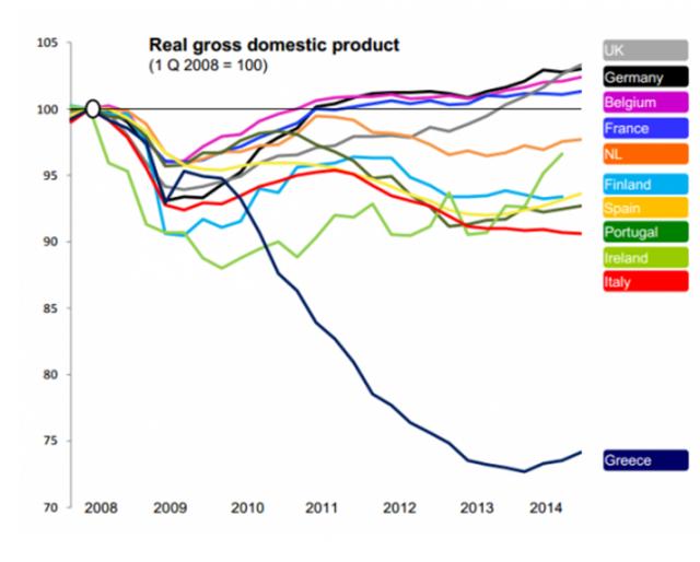 eurozona-crescita-pil-2008