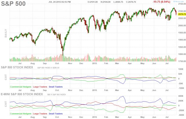 future+chart+spx