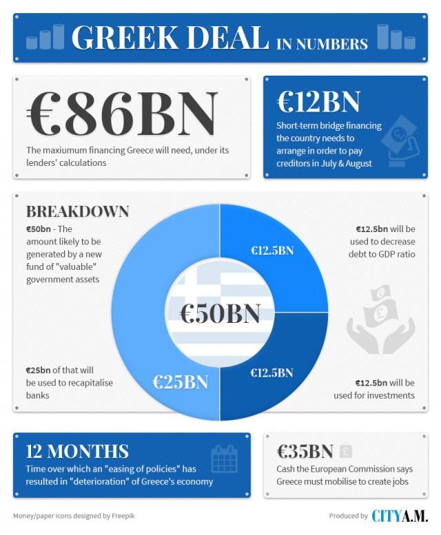 salvataggio.grecia-terzo-bailout