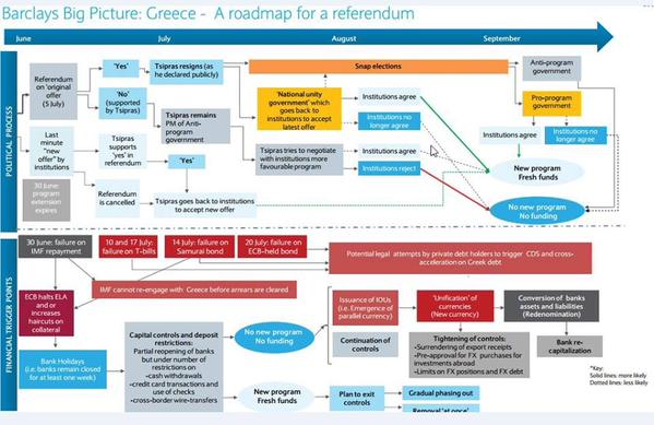 the-road-to-greferendum