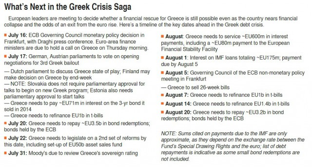 timeline-deadline-grecia