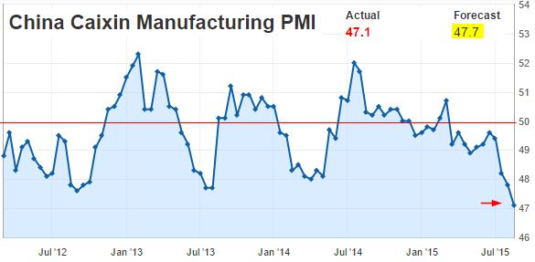 china-pmi-manufacturing
