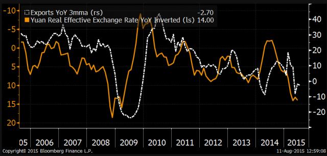 cina-export-yuan