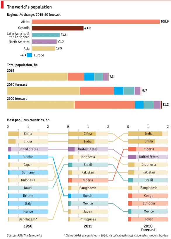 crescita-popolazione-globale