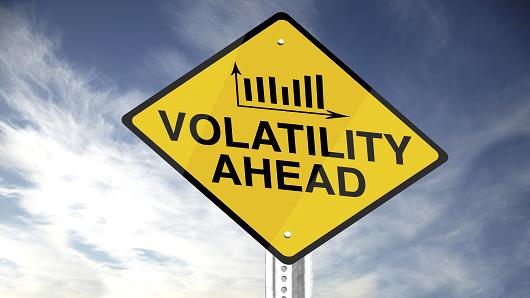 volatility-vix-index
