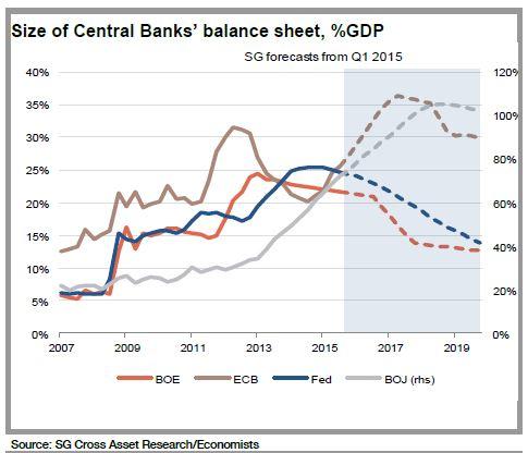 bilanci-banche-centrali