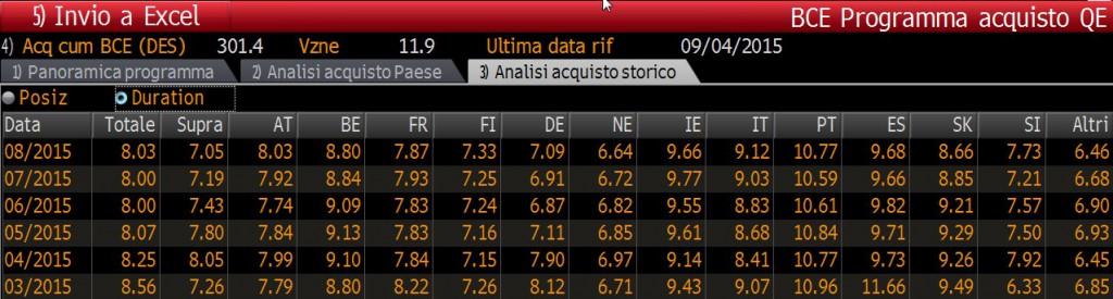 duration- european_QE