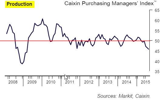 china-pmi-caixin