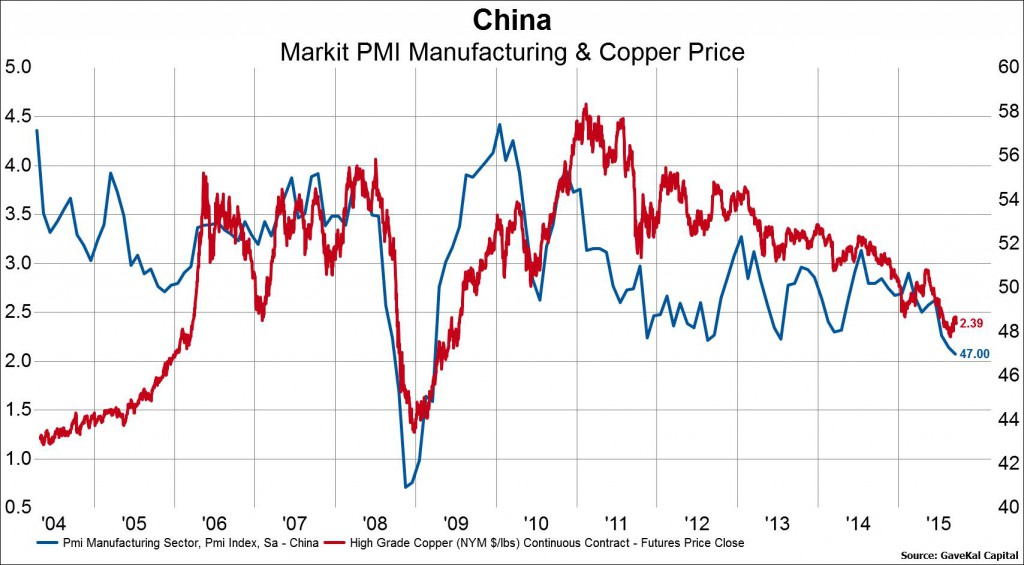 china-pmi-copper-rame
