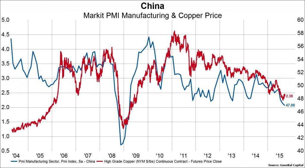 china-pmi-copper-rame