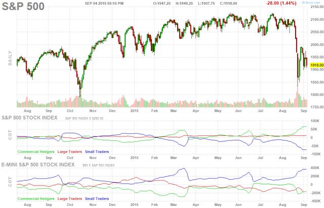 cot-report-future-chart