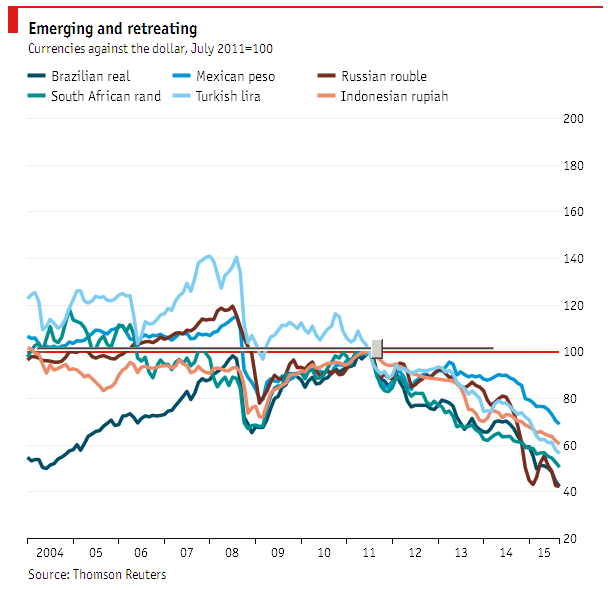 outflow- emerging-markets