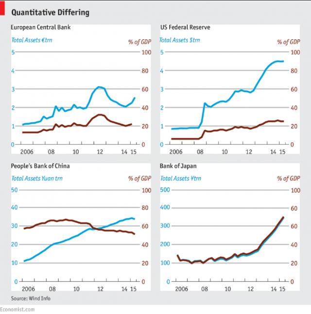 quantitative-easing-differing