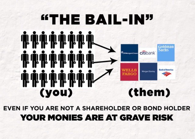 the-bail-in-graphic-banche
