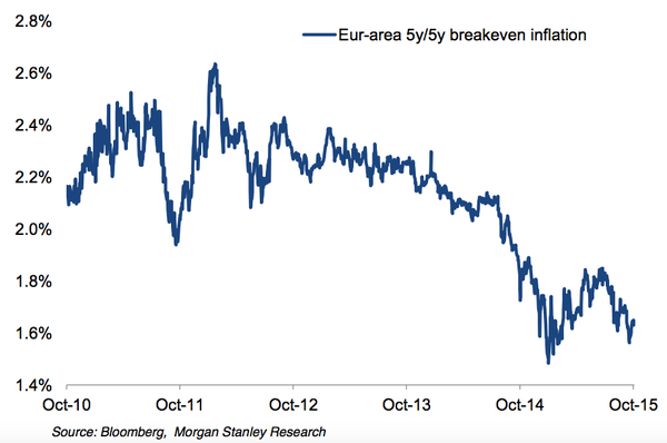 5y5y-eur-inflation-preview