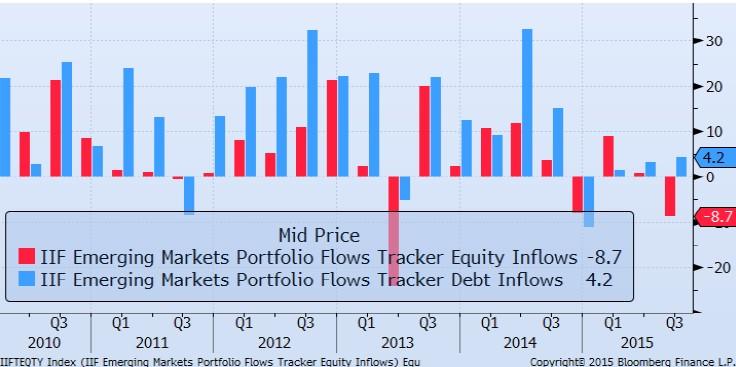 flussi-finanziari-em-titali-2010-2015