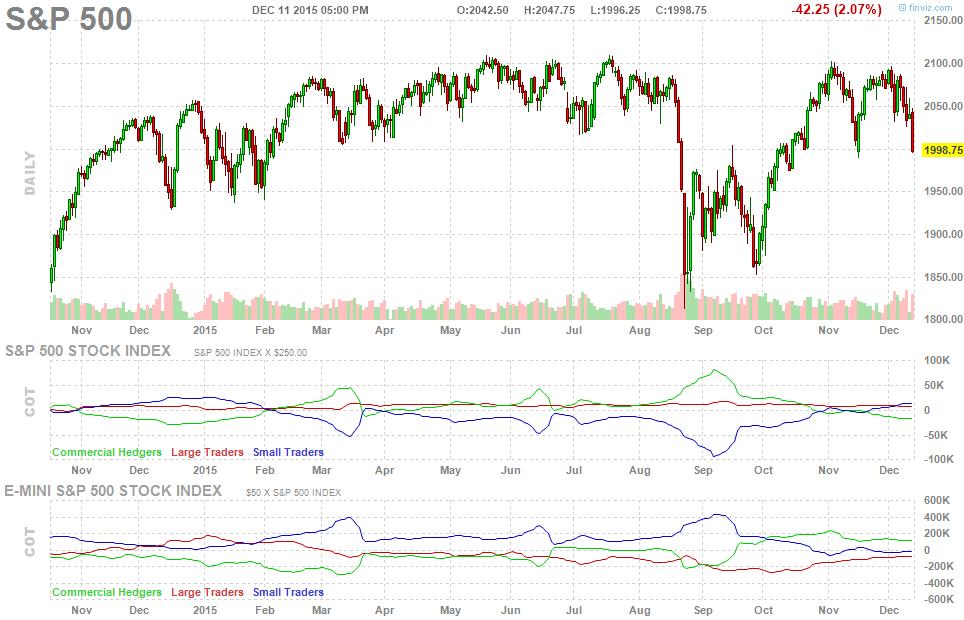 future_chart-spx-151212