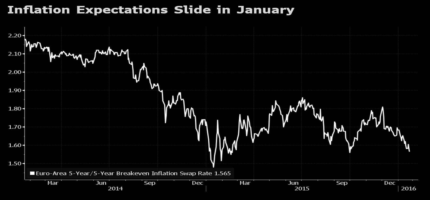 inflation-expectations-2016