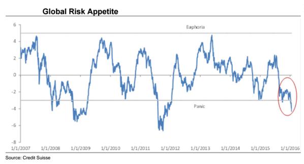 panic-euphoria-market