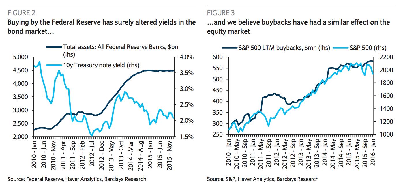 buy-back-volumi-borsa-usa