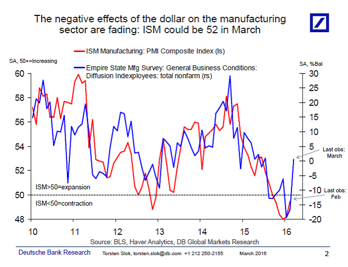 effetto-inflazione-dollaro-usa