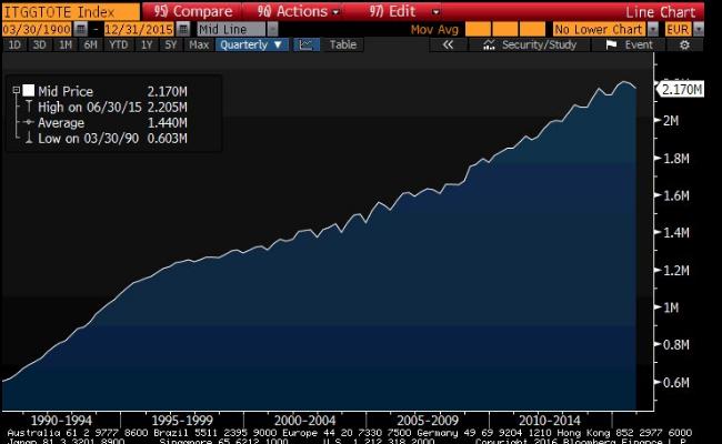 totale-debito-pubblico-italia