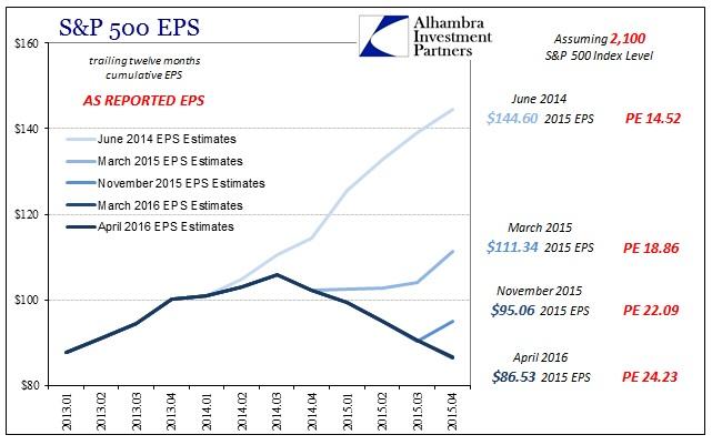 Apr-2016-EPS-2015-PE