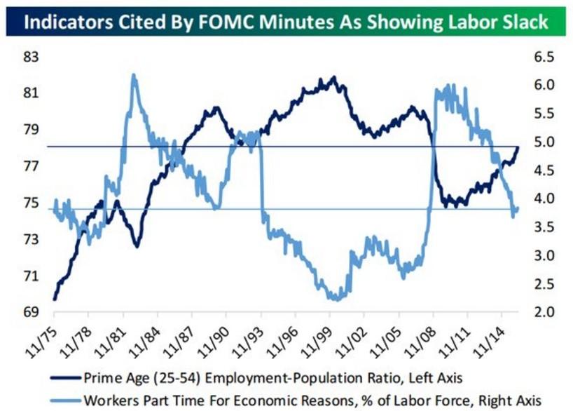 mercato-lavoro.usa