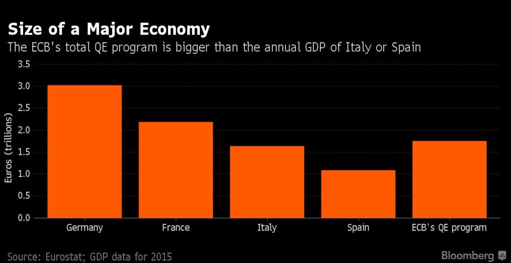 qe3-va-gdp-pil-eurozona