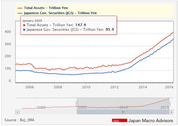 bilancio-boj-debito-pubblico-giappone