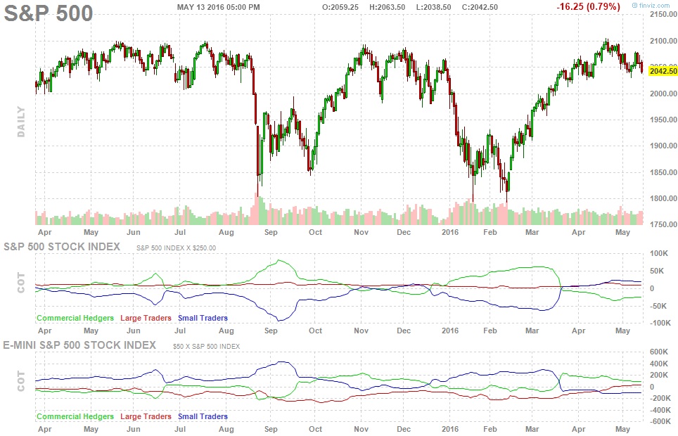 spx-correction-future