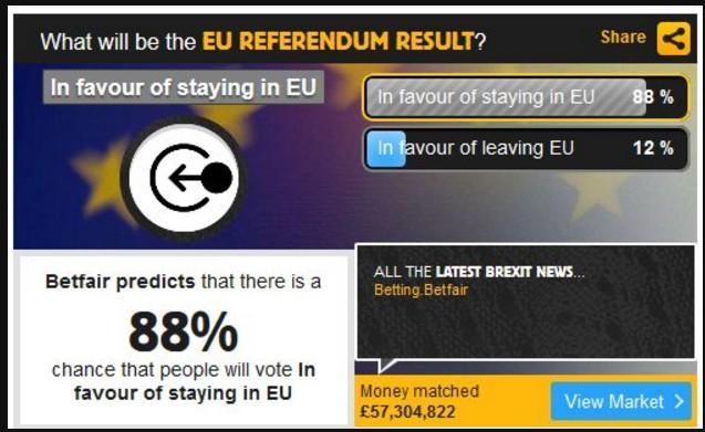 bets-brexit
