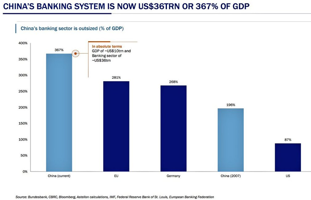 dimensioni-banche-cinesi-too-big-to-fail