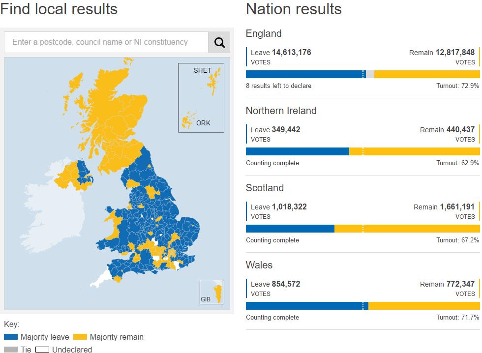 risultati-finali-brexit