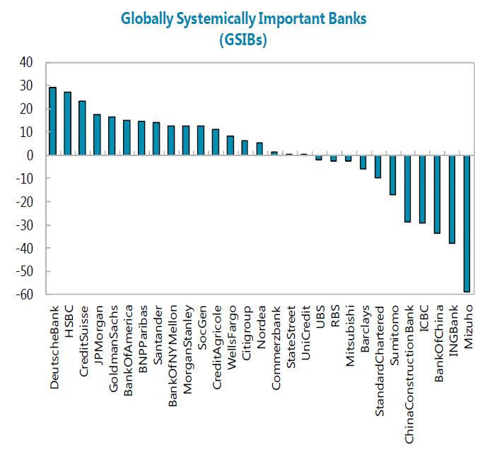 DB IMF 2
