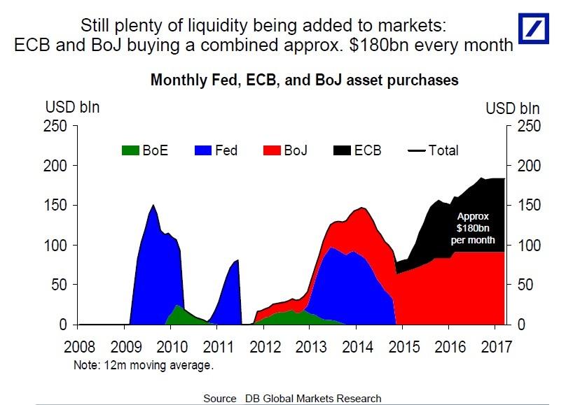 acquisti-banche-centrali-2016