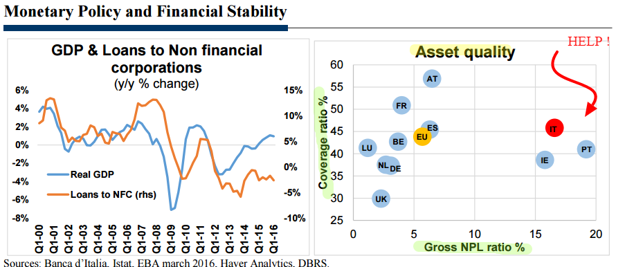 asset-quality-gross-npl-ratio-italy