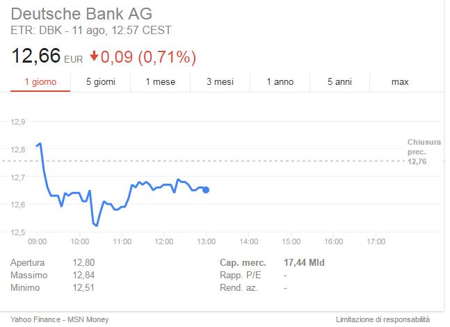 capitalizzazione-deutsche-bank
