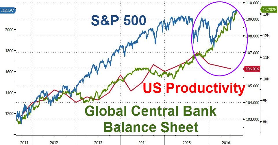 economia-reale-finanza