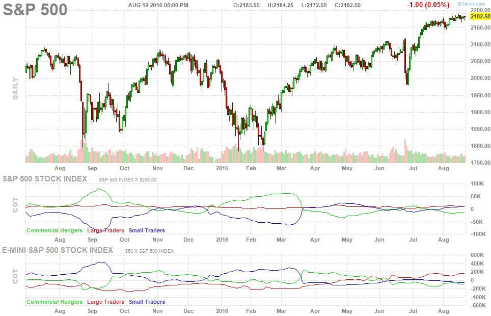 fut_chart_spx-index